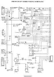gmc ignition wiring car wiring diagram download cancross co 2006 Silverado Fuse Diagram 2006 silverado fuse diagram trailer brake wiring diagram silverado gmc ignition wiring silverado ignition wiring diagram wiring diagram a c and fan wiring 2006 silverado fuse box diagram