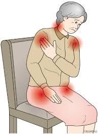 「関節リウマチと疼痛」の画像検索結果