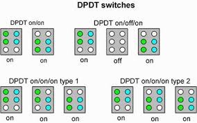 need help wiring a bass guitar! rob chapman forum Wiring A Dpdt On Off On Toggle Switch this thread shows how to wire a dpdt switch as a pickup selector Dpdt Toggle Switch Wiring Diagram for Stereo Input