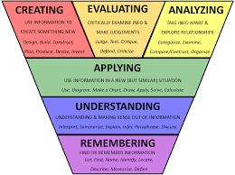 thinking skills myemployability lower level skills