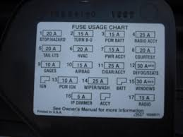 chevy fuse box wiring diagrams online 1997 chevy 1500 fuse box 1997 wiring diagrams online