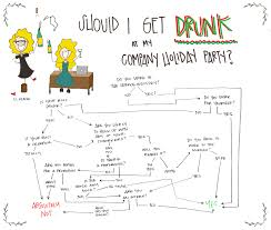 should i get drunk at my company holiday party a flowchart click on the image or