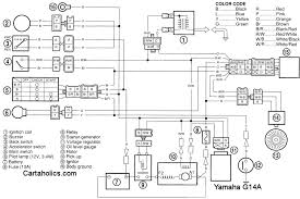 wiring diagram for golf cart the wiring diagram golf cart yamaha wiring diagram golf wiring diagrams for wiring diagram