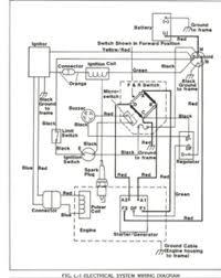 ez go wiring schematic ez image wiring diagram 1999 ezgo wiring diagram wiring diagram schematics baudetails info on ez go wiring schematic