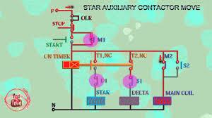 star delta starter control wiring diagram animation star delta starter control wiring diagram animation