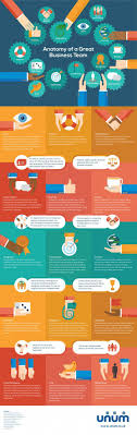 images about teamwork team team building 15 characteristics of extraordinary teams infographic
