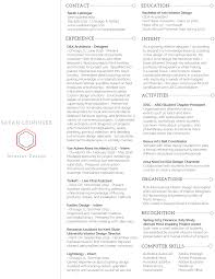 resume sl references and professional work available upon request