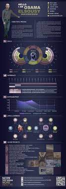 best images about infographic visual resumes osama elsousy resume architect infographic