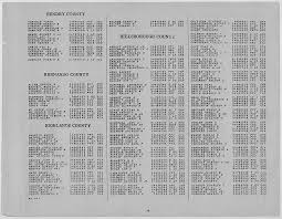 wwii army casualties florida national archives hendry hernando highlands and hillsborough