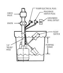 switch plug wiring diagram Electrical Plug Diagram switch plug wiring diagram wiring diagrams electric plug diagram