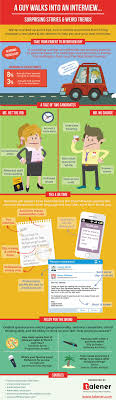 what not to do at a job interview business insider talener interview dos and dont s