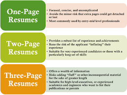 Resume Cover Letter Samples Examples   cover letter in resume Career Sherpa