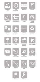 transferable skills below is a list of the transferable skills icons