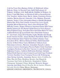 writing service   ib extended essay visual art examples free  essay examples art visual ib extended