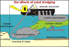 Image result for sand dredging
