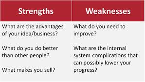 swot analysis innovate by trying to answer the following questions you re getting a deeper look on your internal factors