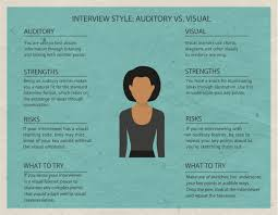 1000 images about interview tips personality types 1000 images about interview tips personality types interview and interview techniques