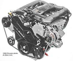 chrysler lhs engine diagram chrysler wiring diagrams