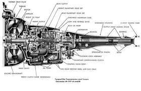 chrysler a 727 transmission a versatile tough and hemmings chrysler a 727 transmission