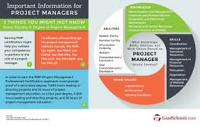 masters in project management programs mba project management in masters in project management