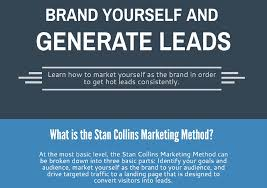 who is stan collins marketing music politics marketing guide
