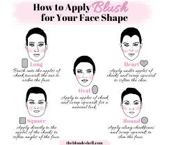 blush face shape