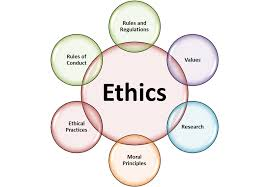 ethical issues quotes like successethical issues quote pictures