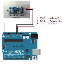Digital High Sensitivity NTC <b>Thermal</b> Thermistor <b>Sensor Module</b> for ...