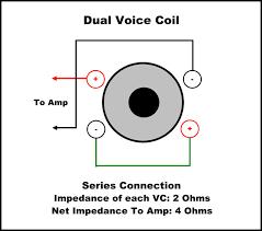 wiring dual 2 ohm subs wiring image wiring diagram wiring dual voice coil wiring image wiring diagram on wiring dual 2 ohm subs