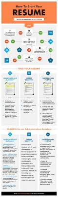 17 best ideas about resume help resume resume 17 best ideas about resume help resume resume writing and resume writing tips