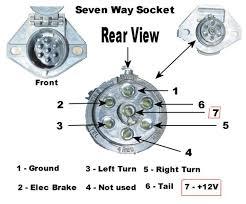 7 way wiring diagram 7 way wiring diagram \u2022 wiring diagram 7 Way Trailer Connector Wiring Diagram Boat wiring diagram page 211 7 way semi trailer wiring diagram goodman wiring diagram find 7 seven Trailer 7-Way Trailer Plug Wiring Diagram