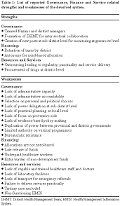 experience of devolution in district health system of respondents enumerated strengths and weaknesses of the system weaknesses outnumbered strengths according to respondents table 1
