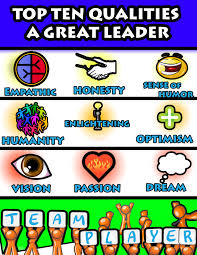 self created poster top ten qualities of a great leader created self created poster top ten qualities of a great leader created by