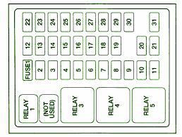 f350 fuse panel diagram 99 ford e350 fuse box 99 wiring diagrams