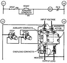 wiring diagram motor starter 3 phase wiring image 3 phase start stop wiring diagram 3 image wiring on wiring diagram motor starter
