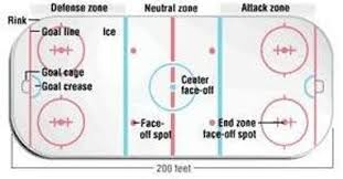 best images of hockey rink diagram pdf   ice hockey rink    ice hockey rink diagram