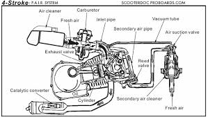 250 scooter wiring diagram 250 wiring diagrams 3cbb50c3647bae87d681c6ccc16c826f scooter wiring diagram