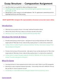 essay structure overview