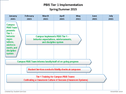 PBIS T1 Team Training Classroom PDF