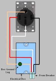 dryer wire diagram wirdig wire 220 volt wiring diagram also 3 wire 220 volt wiring diagram as