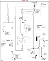chrysler neon wiring diagram chrysler wiring diagrams online dodge neon no crank wiring diagram wiring diagram schematics