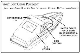 wiring diagram for marine ignition switch images bayliner boat wiring diagram additionally sea ray boat wiring diagram