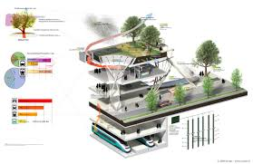 digital culture and diagrams of architecturediagrams in landscape architecture