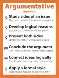 ideas about english debate on pinterest  english advanced  argumentative essentials posterwith the ccss requirement for argumentative writing from