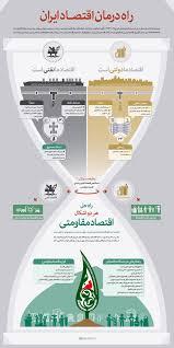 Image result for عکس اقتصاد ایران