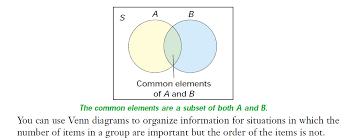 best images of powerpoint sets and venn diagrams   set notation    universal set venn diagram definition