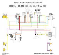 cub cadet lt1045 wiring diagram cub cadet lt1045 wiring harness Cub Cadet Ignition Switch Wiring Diagram cub cadet switch wiring car wiring diagram download cancross co cub cadet lt1045 wiring diagram wiring cub cadet 2182 ignition switch wiring diagram