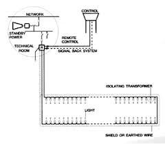 izolacioni transformatori za instalacije osvetljenjamanevarskih izolacioni transformatori za instalacije osvetljenjamanevarskih povrÅina