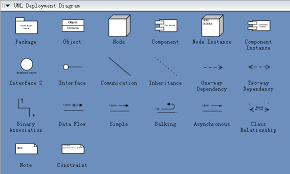 uml deployment diagrams  free examples and software downloaduml deployment symbols