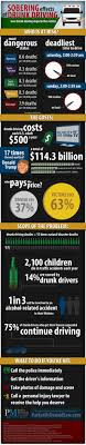 1000 images about communications cars the zoo and the sobering effects of drunk driving infographic